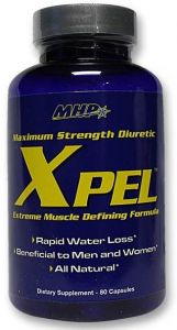 XPEL by MHP Maximum Human Perfomance