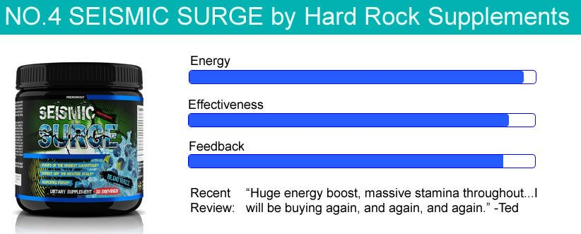 #4 Energy Boosting Supplement - Seismic Surge