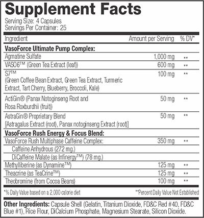 VasoForce Rush by SNS - Supplement Facts
